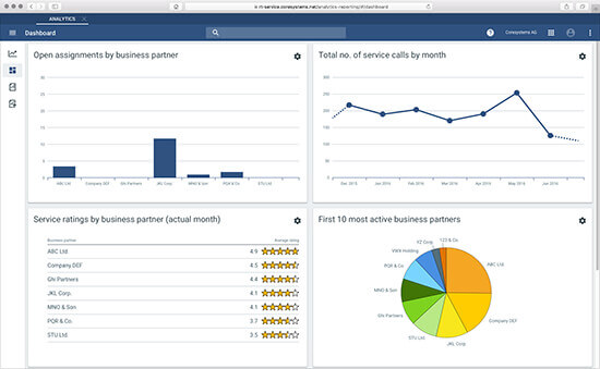 Measure Your Field Service Metrics in Real-Time