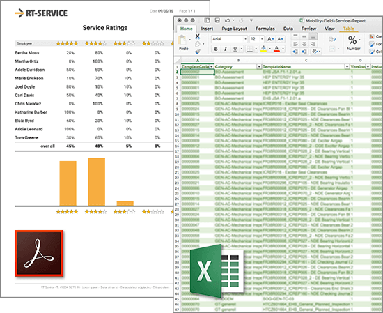 Field Service Software with Dynamic Data Reports